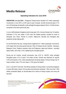 Operating Indicators for June 2018