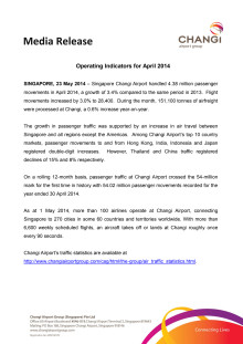 Operating Indicators for April 2014