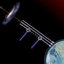 Mörk materia innehåller inte vissa axion-lika partiklar