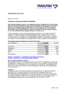 Panalpina verzeichnet stabile Profitabilität