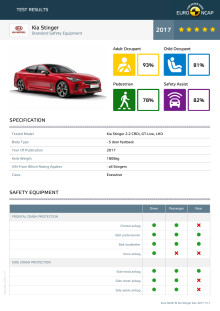 Kia Stinger datasheet - Dec 2017