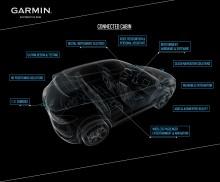 Garmin collabore avec Daimler pour apporter des fonctionnalités connectées aux véhicules Mercedes-Benz avec la smartwatch GPS vívoactive 3