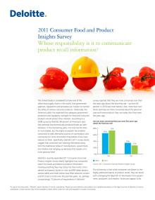 Consumer Food Saftey Survey 2011