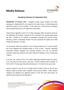 Operating Indicators for September 2015