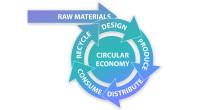 Övergången till cirkulär ekonomi med nya standarder
