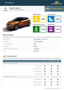 Renault Captur Euro NCAP datasheet December 2019