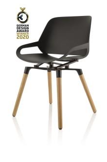 Design, das bewegt: aeris numo gewinnt den German Design Award 2020