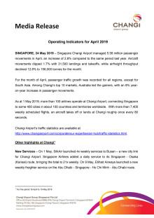 Operating Indicators for April 2019