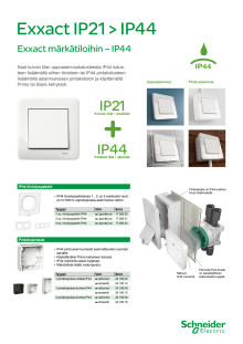Exxact IP21 - IP44