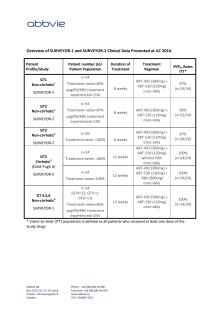 SURVEYOR-data presenterade på ILC 2016 - Sammanfattning av AbbVie