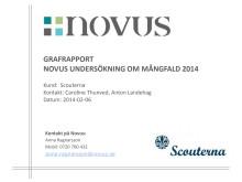 Novus undersökning om mångfald 2014