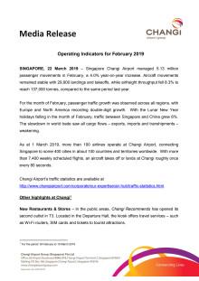 Operating Indicators for February 2019
