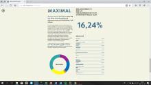 Maxagon Kapital AB: Fondportföljerna är uppdaterade på webplatsen, Maxagon Maximal +16,24%