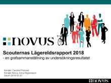 Grafrapport Lägereldsrapporten Scouterna och Novus