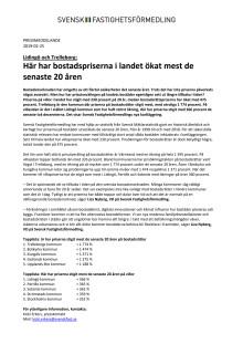 Lidingö och Trelleborg: Här har bostadspriserna i landet ökat mest de senaste 20 åren