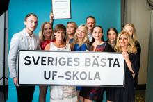 Thoren Business School Helsingborg utsågs till Sveriges bästa UF-skola