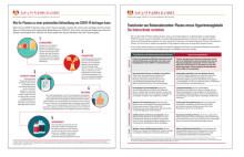 Informationsunterlagen zu möglichen plasmabasierten Therapieoptionen im Kampf gegen COVID-19