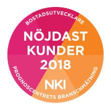 BoKlok och JM nöjdast kunder 2018