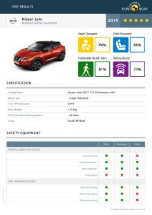 Nissan Juke Euro NCAP datasheet Dec 2019