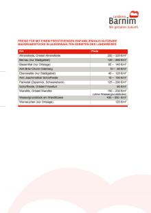 Tabelle Bodenrichtwerte 2020