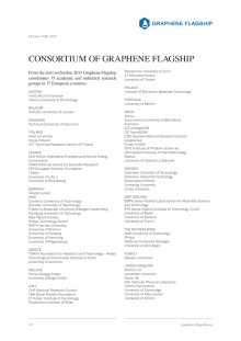 Consortium of Graphene Flagship