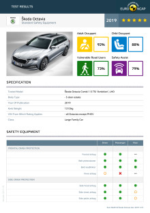 Skoda Octavia Euro NCAP datasheet Dec 2019