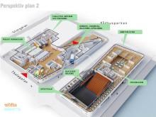 Perspektiv plan 2, Kulturväven