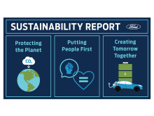 Fords Sustainability Report 2020