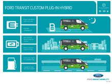 transit_phev_use_case_EU