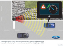 Ford Autodrive Technology