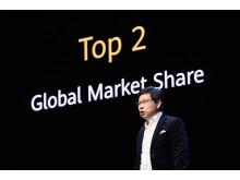 Huawei_Global market share