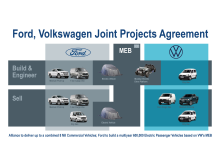 Alliance mellem Ford og Volkswagen