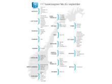4G-utbygging i september