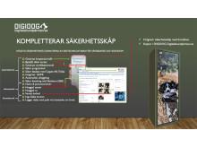 DIGIDOG Digitalahunpärmen.se kompletterar säkerhetsskåp
