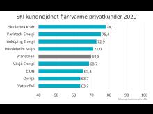 SKI fjarrvarme privat 2020.jpg