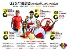 Infographic - athlètes JO