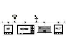 iKommunicate - Easy plug 'n play with a NMEA 2000 network