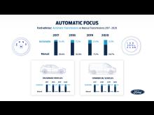 Automatic_focus