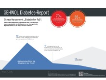 """Disease Management """"Diabetischer Fuß"""": Hat sich die Empfehlung zum Einholen einer Zweitmeinung in einem spezialisierten Gefäßzentrum vor einer geplanten Majoramputation in der Praxis bereits etabliert?"""