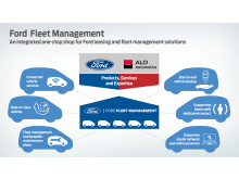 _FORD-FLEET-MANAGEMENT-ENG-