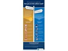 Infographic_self-insurance-vs-credit-insurance_DK