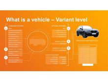 What is a vehicle - VC - web.jpg