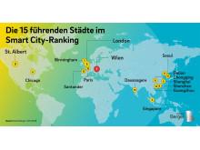 Die 15 führenden Städte im Smart City-Ranking