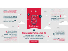 Norwegian's 2016 Wi-Fi Survey Results