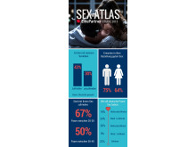 Der Sex-Atlas – so oft und gern tun es die Deutschen
