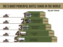 Battle Tank Graphic