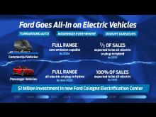 Ford all in elektriske biler 2021