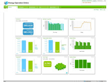 Energy Operation Online, dashboard