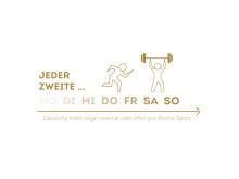 Zweimal wöchentlich steht für die Hälfte aller Deutschen Sport auf dem Programm.