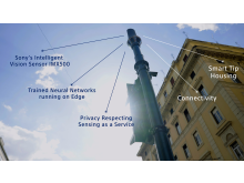 Sony IMX500 image sensor in a smart city trial in Rome